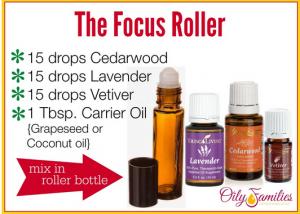 Focus Roller